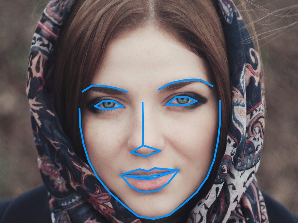 Gesichtserkennung - ideale Aufnahme