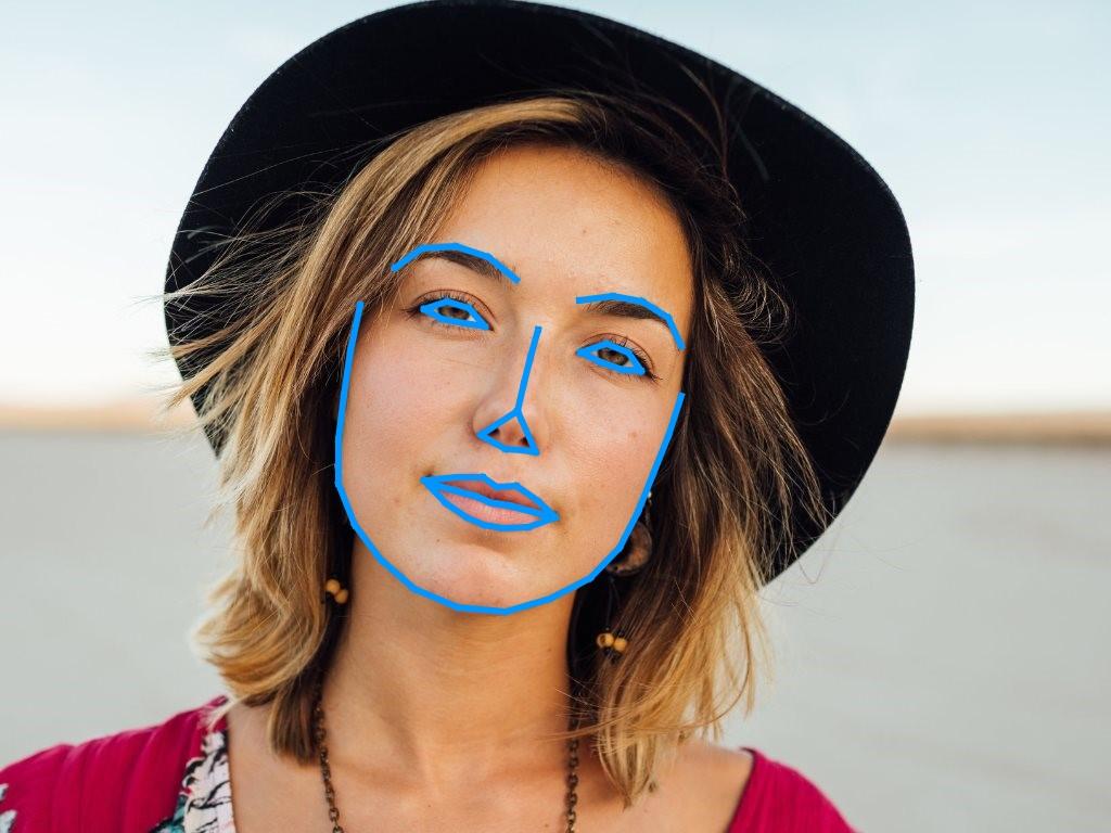 Gesichtserkennung bei schräger Kopfhaltung