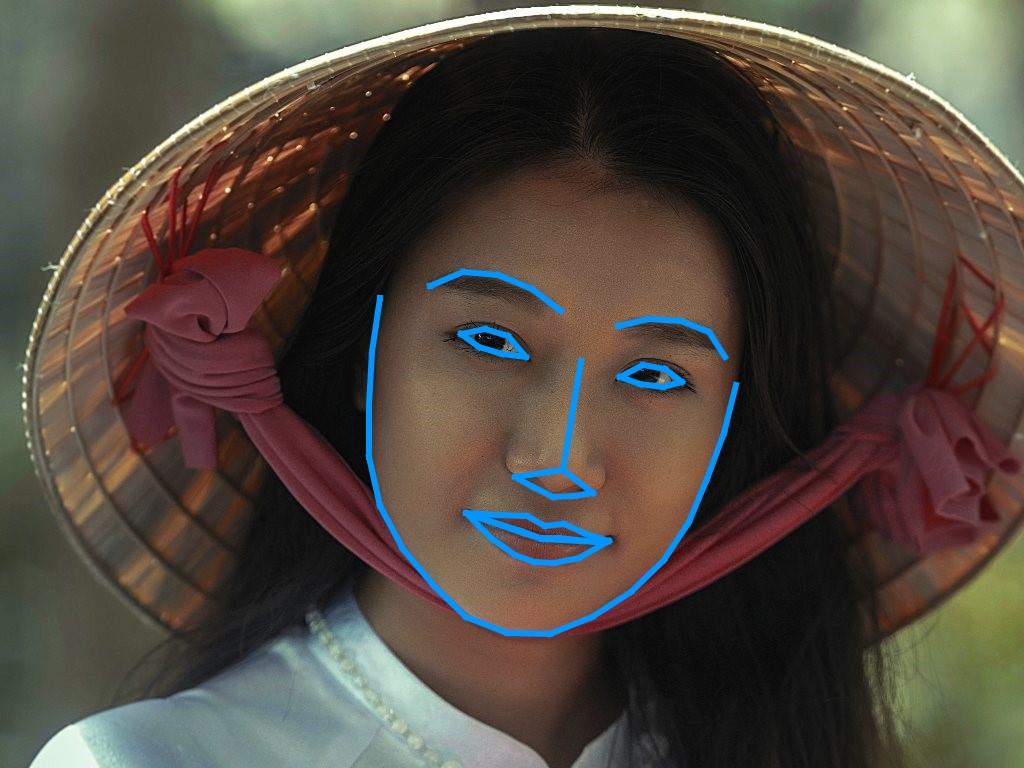 Gesichtserkennung - Hut wird ignoriert